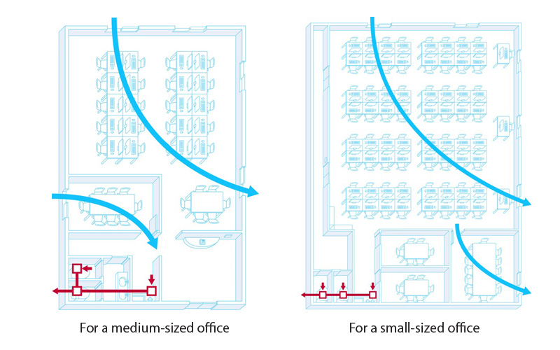 ventilation scheme in small- and medium-sized office