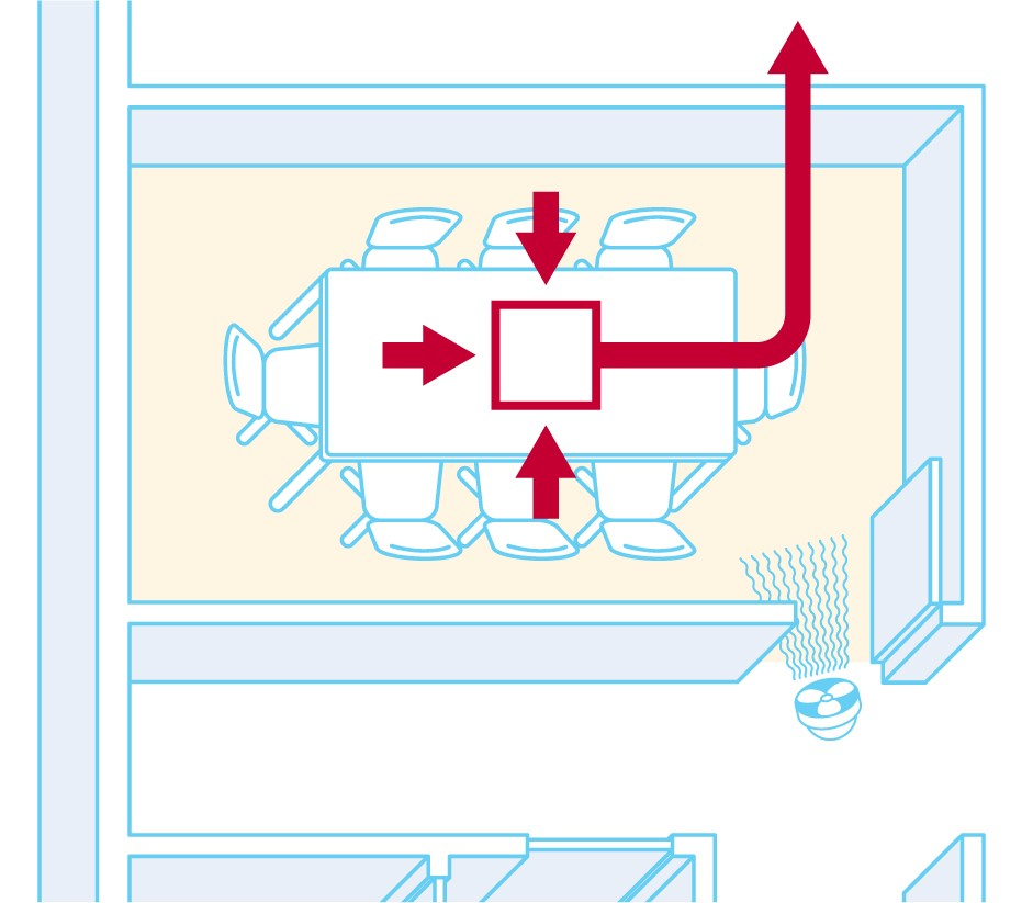 scheme of air flow with fans when ventilation vent is located in the room